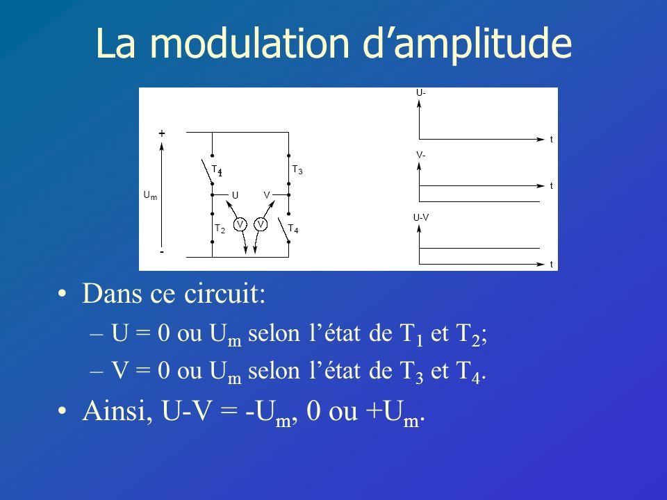 La modulation d'amplitude
