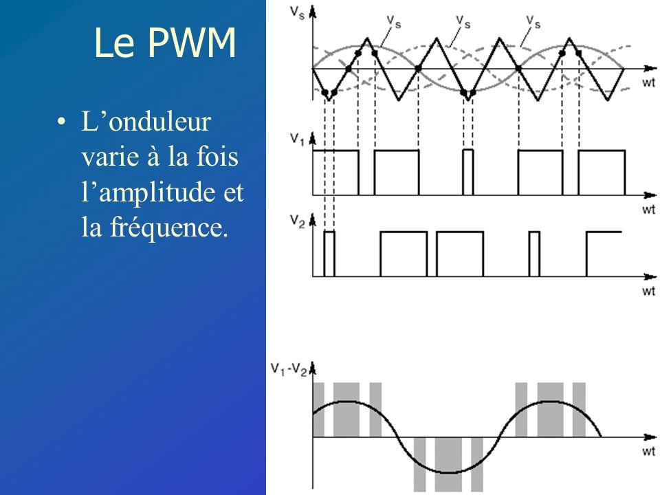 Le PWM L'onduleur varie à la fois l'amplitude et la fréquence.