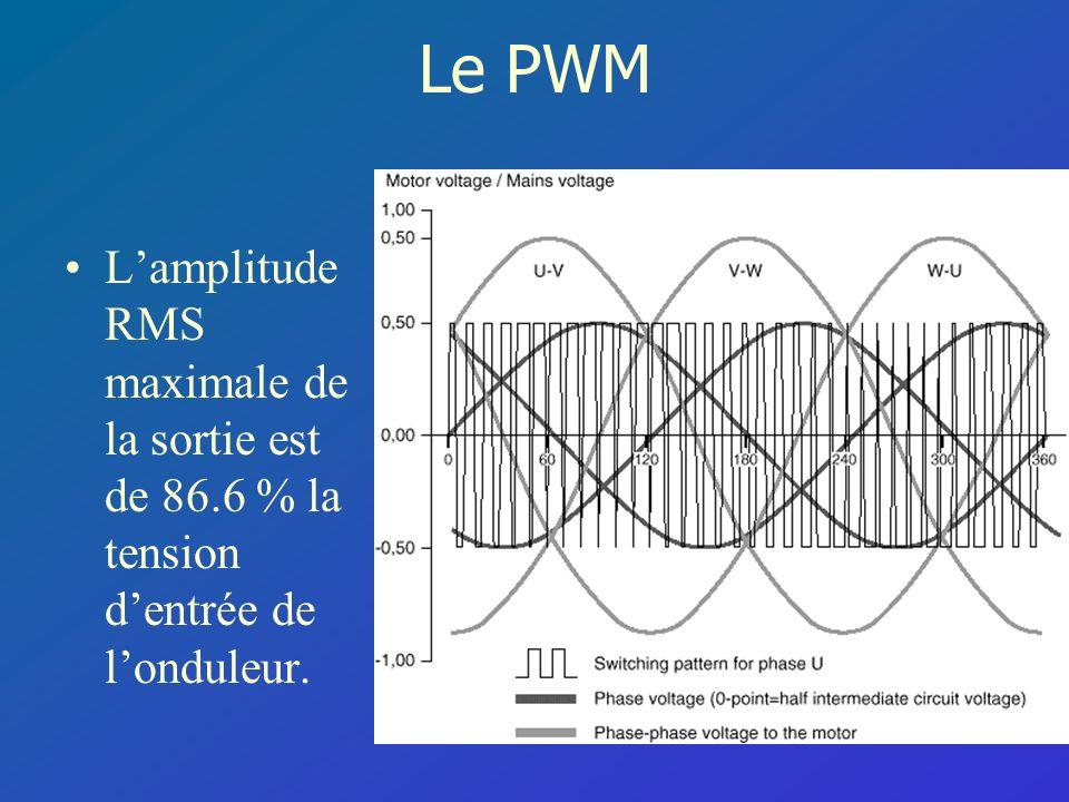 Le PWM L'amplitude RMS maximale de la sortie est de 86.6 % la tension d'entrée de l'onduleur.