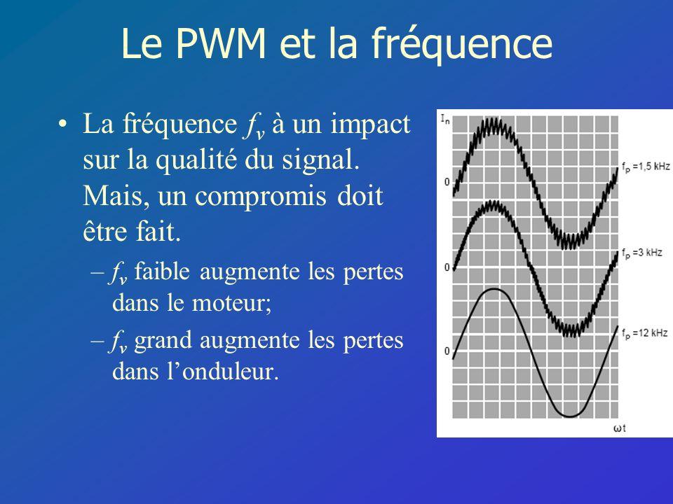 Le PWM et la fréquence La fréquence fv à un impact sur la qualité du signal. Mais, un compromis doit être fait.