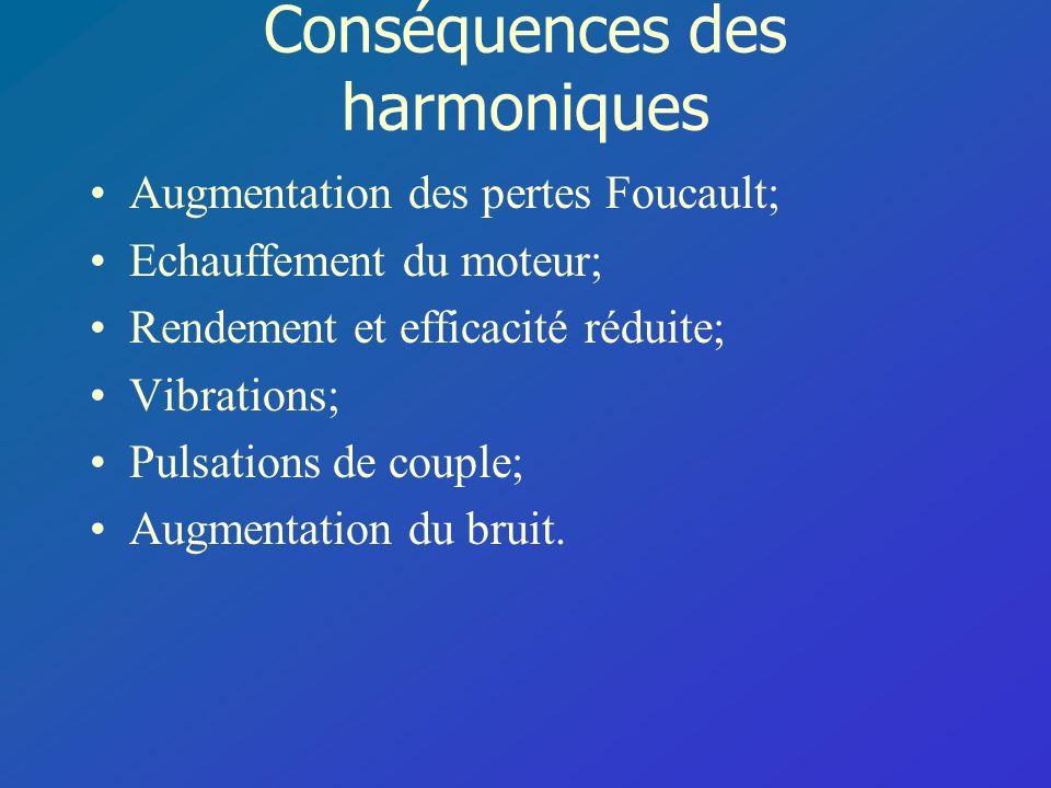 Conséquences des harmoniques