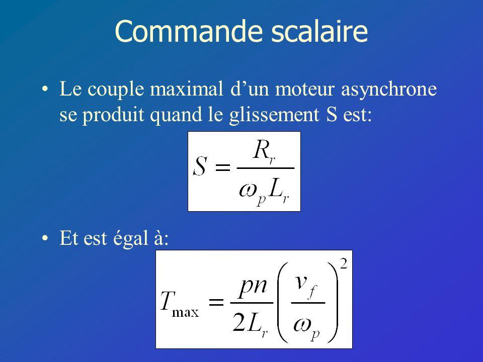 Commande scalaire Le couple maximal d'un moteur asynchrone se produit quand le glissement S est: Et est égal à: