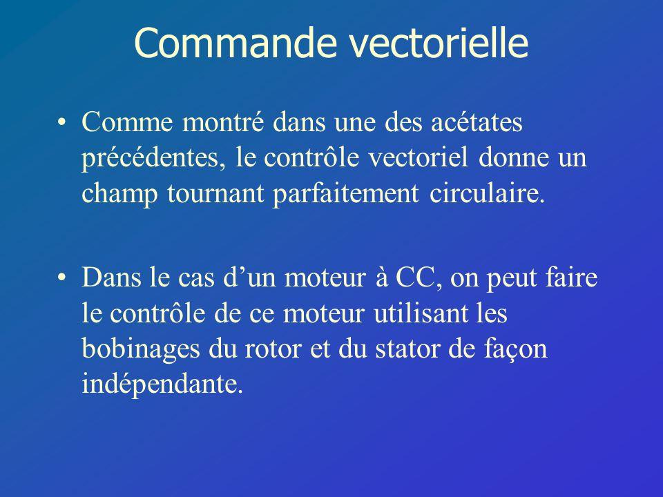 Commande vectorielle Comme montré dans une des acétates précédentes, le contrôle vectoriel donne un champ tournant parfaitement circulaire.