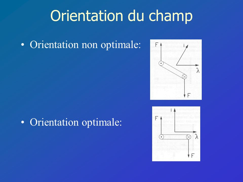 Orientation du champ Orientation non optimale: Orientation optimale: