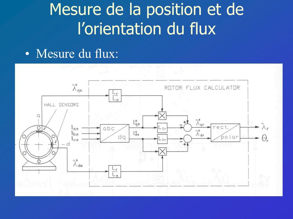 Mesure de la position et de l'orientation du flux