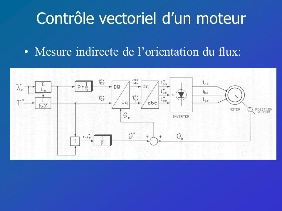 Contrôle vectoriel d'un moteur