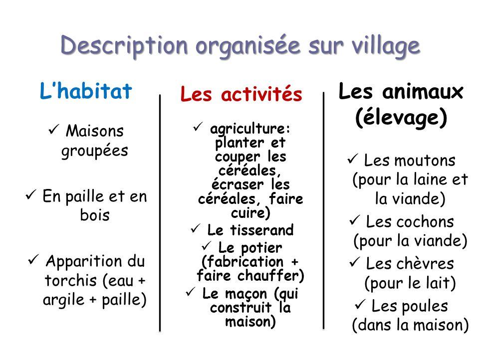 Description organisée sur village