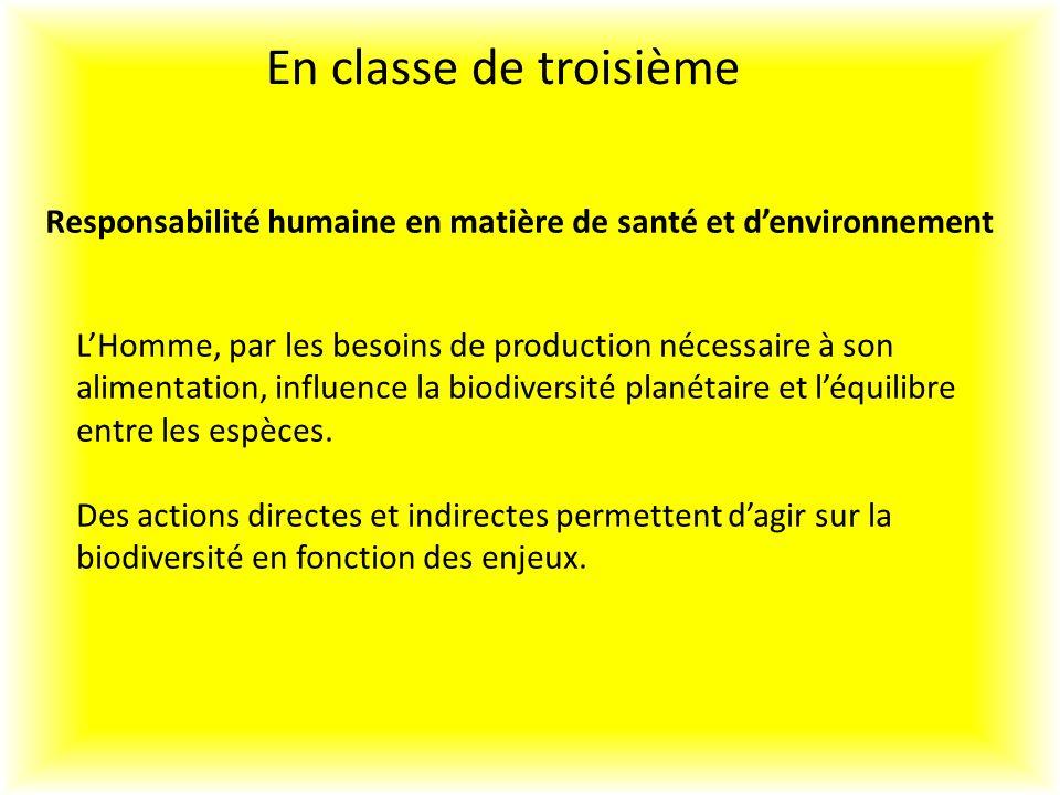 En classe de troisième Responsabilité humaine en matière de santé et d'environnement.