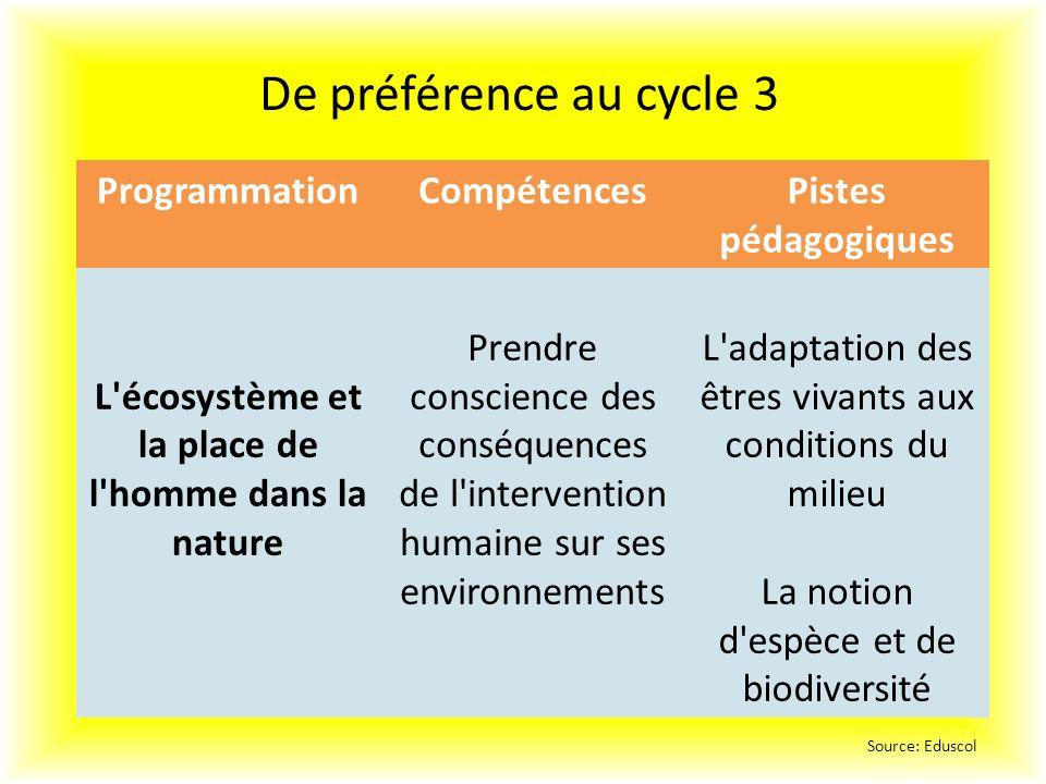 L écosystème et la place de l homme dans la nature