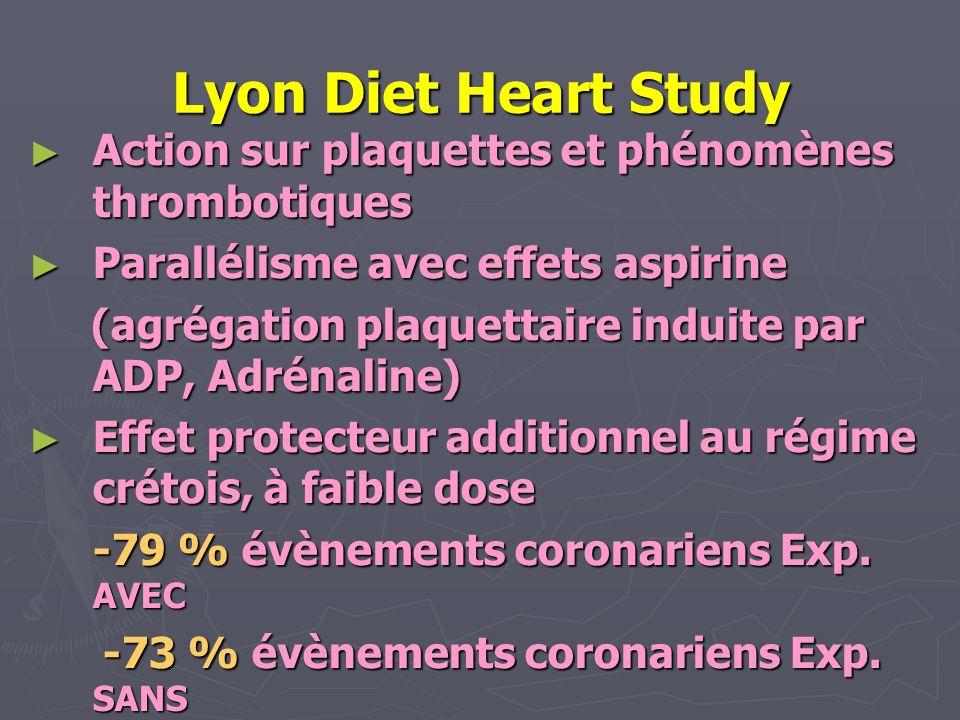 Lyon Diet Heart Study Action sur plaquettes et phénomènes thrombotiques. Parallélisme avec effets aspirine.