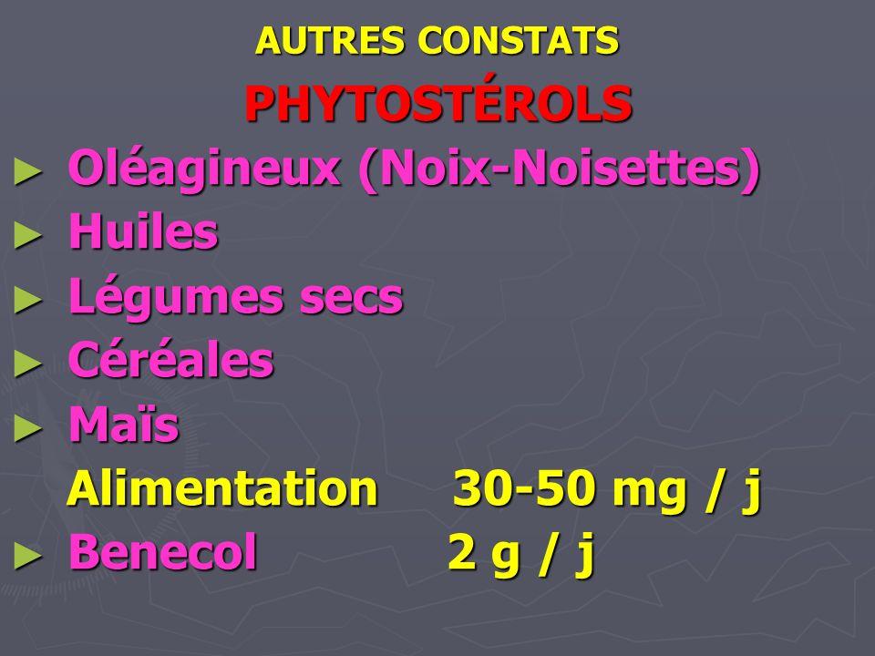 Oléagineux (Noix-Noisettes) Huiles Légumes secs Céréales Maïs