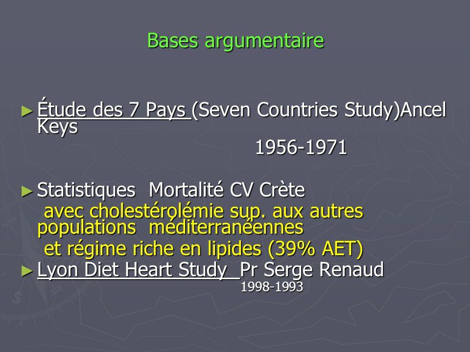 Bases argumentaire Étude des 7 Pays (Seven Countries Study)Ancel Keys