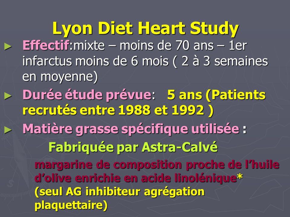 Lyon Diet Heart Study Effectif:mixte – moins de 70 ans – 1er infarctus moins de 6 mois ( 2 à 3 semaines en moyenne)