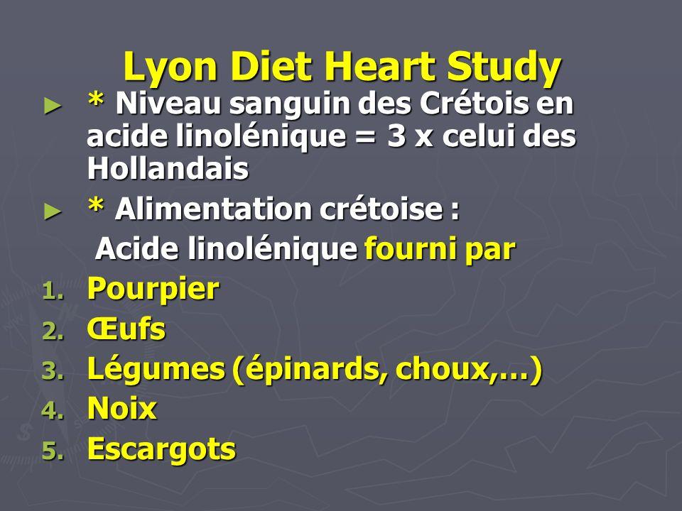 Lyon Diet Heart Study * Niveau sanguin des Crétois en acide linolénique = 3 x celui des Hollandais.