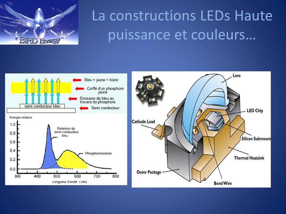 La constructions LEDs Haute puissance et couleurs…
