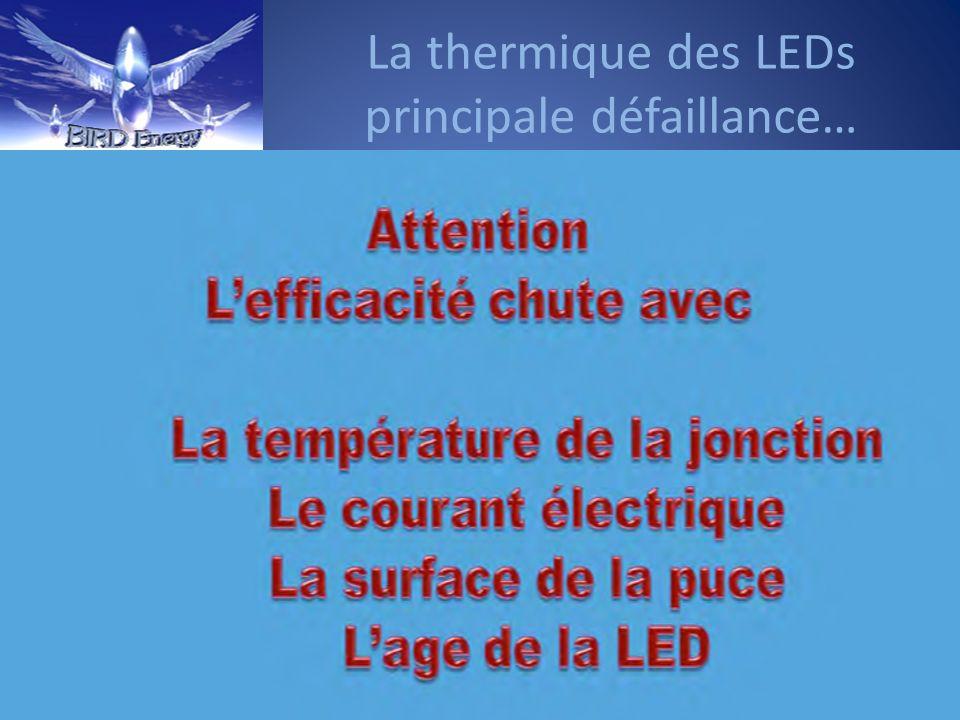La thermique des LEDs principale défaillance…