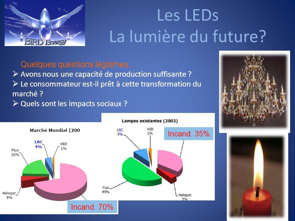 Les LEDs La lumière du future