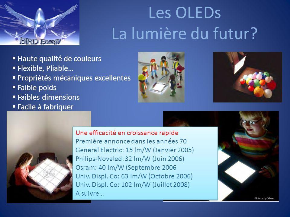 Les OLEDs La lumière du futur