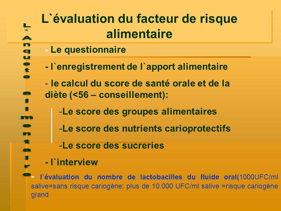 L`évaluation du facteur de risque alimentaire L`Anquete alimentaire