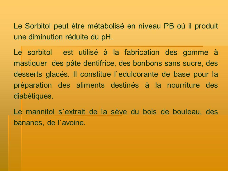 Le Sorbitol peut être métabolisé en niveau PB où il produit une diminution réduite du pH.
