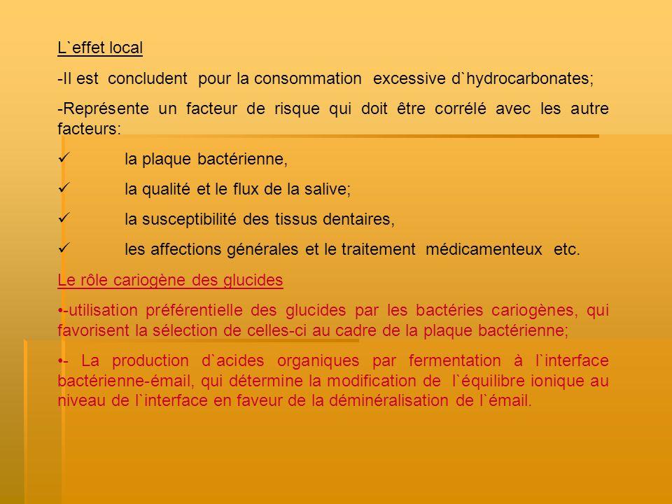 L`effet local Il est concludent pour la consommation excessive d`hydrocarbonates;