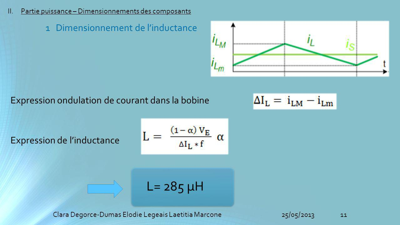 L= 285 µH 1 Dimensionnement de l'inductance