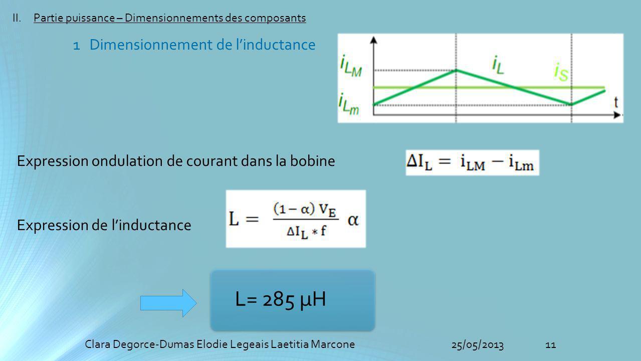 L= 285 µH 1 Dimensionnement de l'inductance