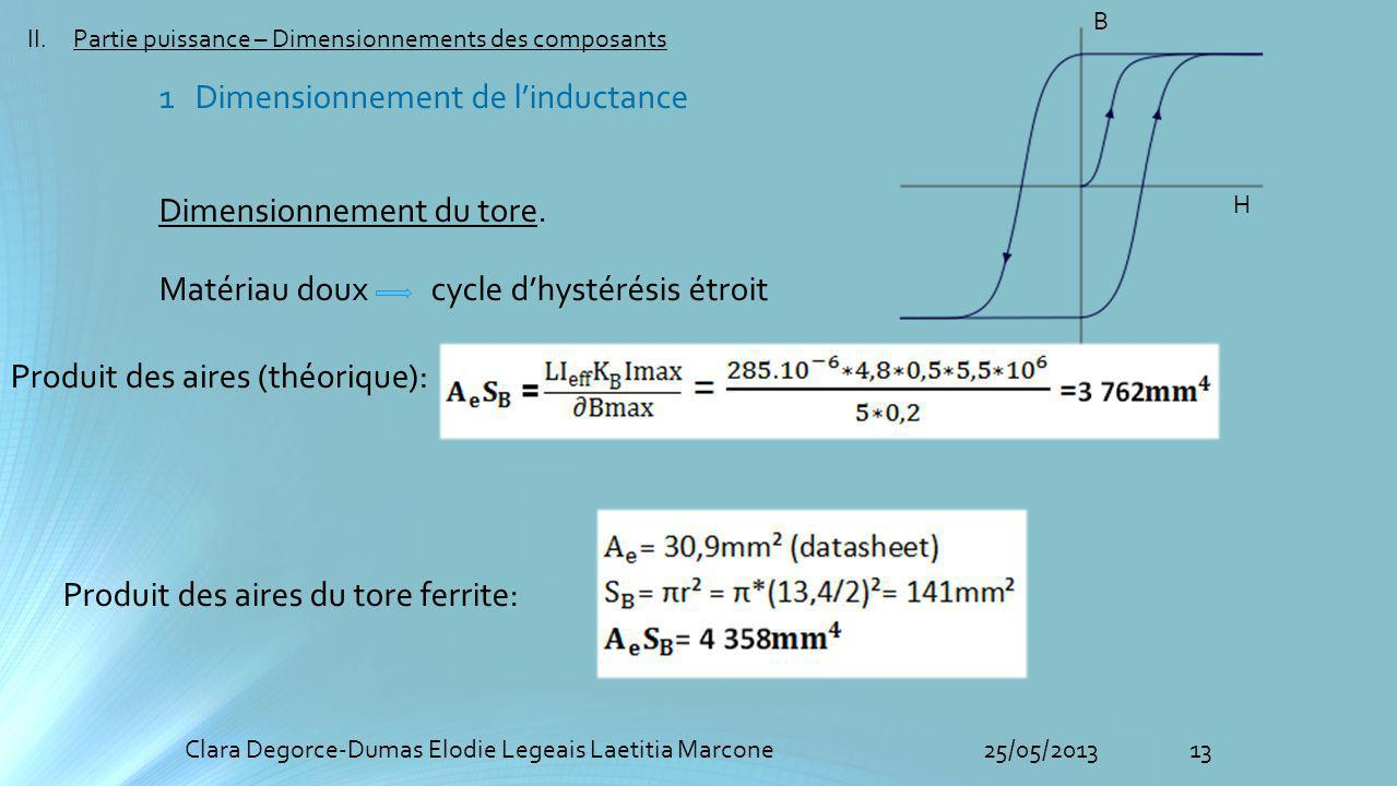 1 Dimensionnement de l'inductance