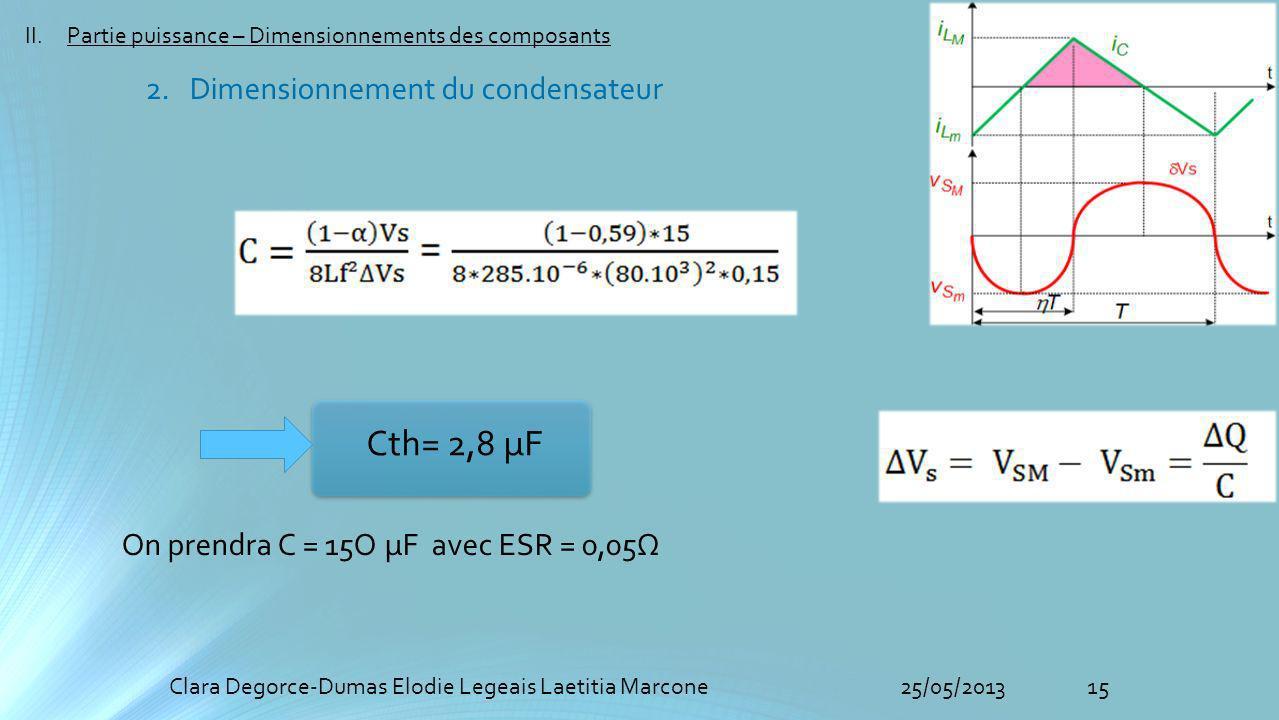 Cth= 2,8 µF 2. Dimensionnement du condensateur