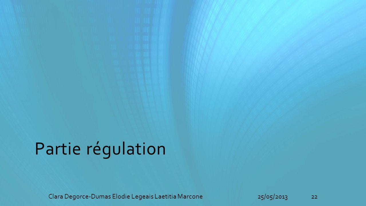 Partie régulation Clara Degorce-Dumas Elodie Legeais Laetitia Marcone