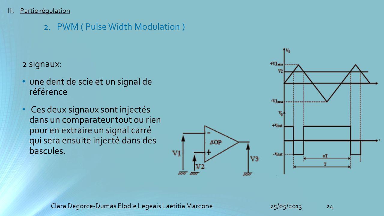 2. PWM ( Pulse Width Modulation )