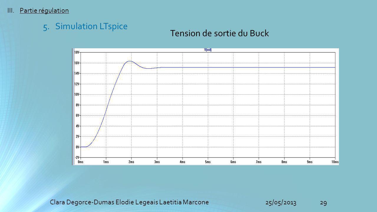 Tension de sortie du Buck