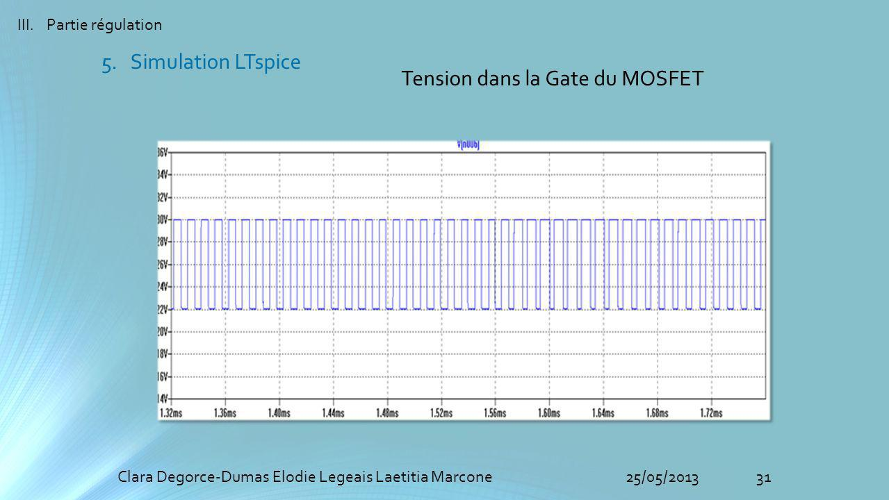 Tension dans la Gate du MOSFET