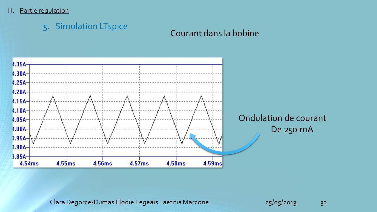 5. Simulation LTspice Courant dans la bobine Ondulation de courant