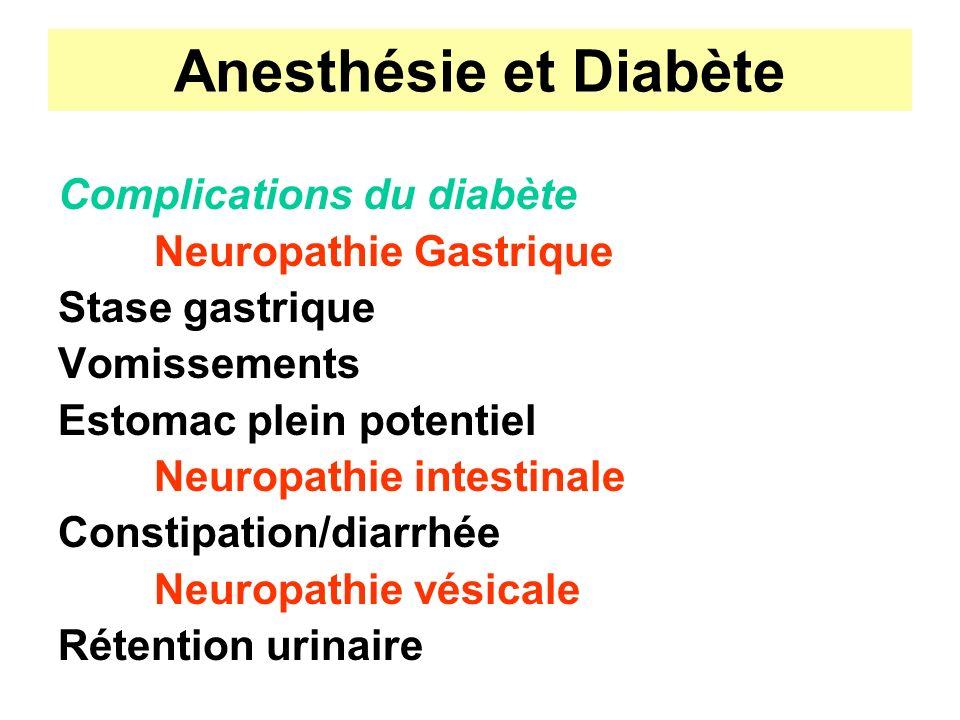 Anesthésie et Diabète Complications du diabète Neuropathie Gastrique