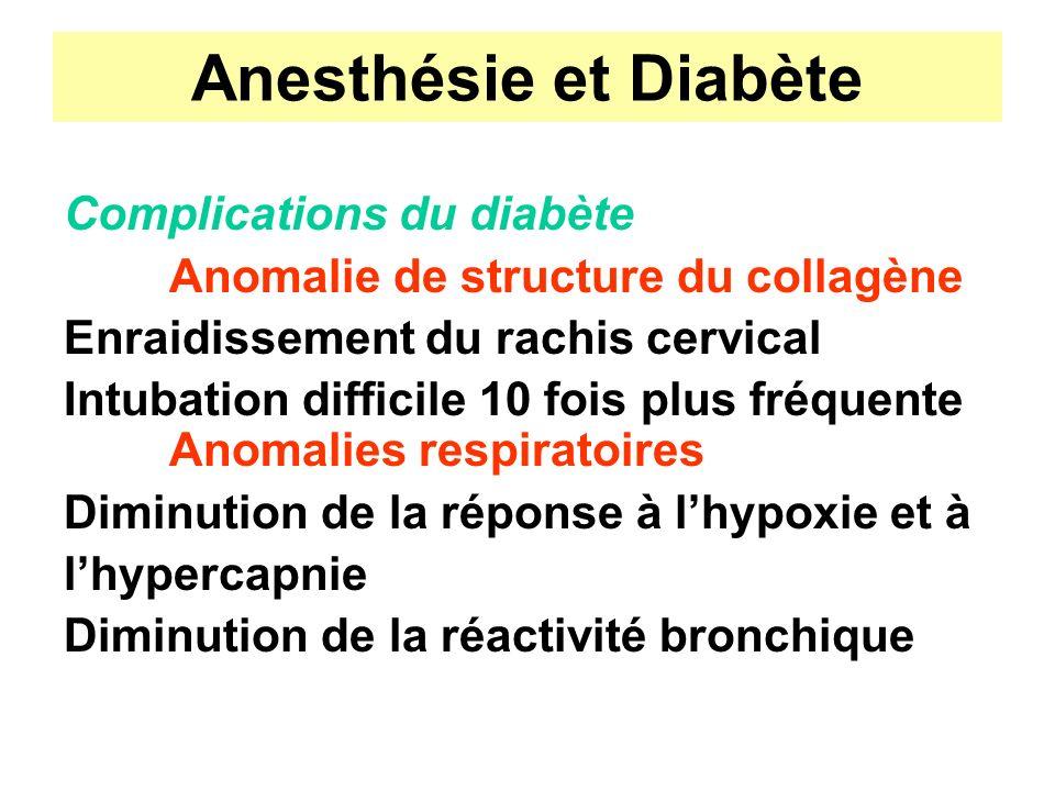 Anesthésie et Diabète Complications du diabète