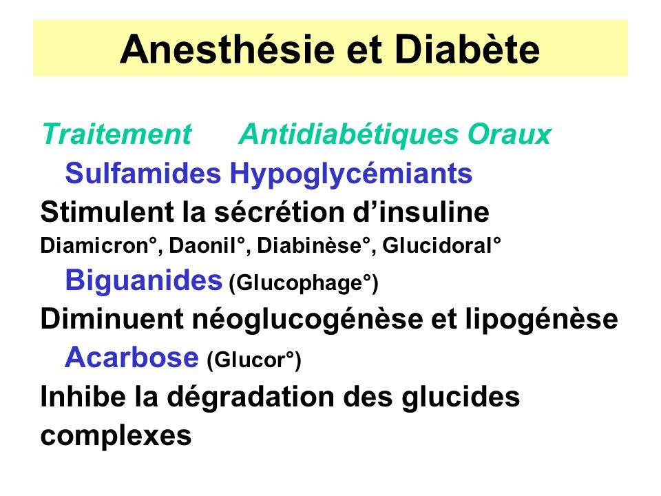 Anesthésie et Diabète Traitement Antidiabétiques Oraux