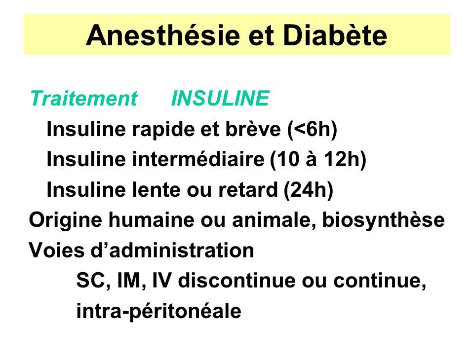 Anesthésie et Diabète Traitement INSULINE