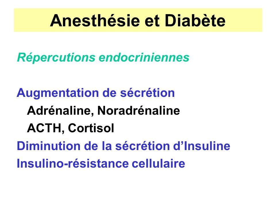 Anesthésie et Diabète Répercutions endocriniennes
