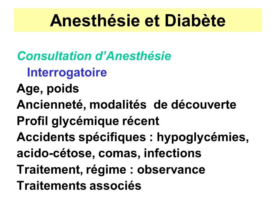 Anesthésie et Diabète Consultation d'Anesthésie Interrogatoire
