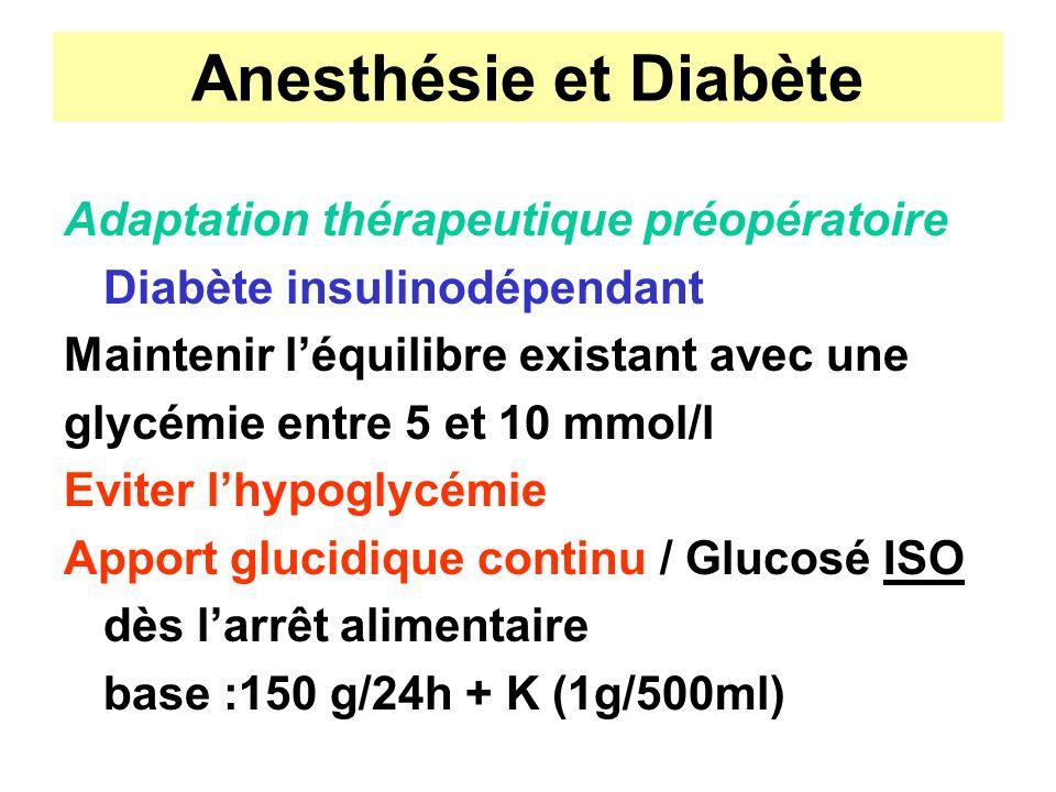 Anesthésie et Diabète Adaptation thérapeutique préopératoire