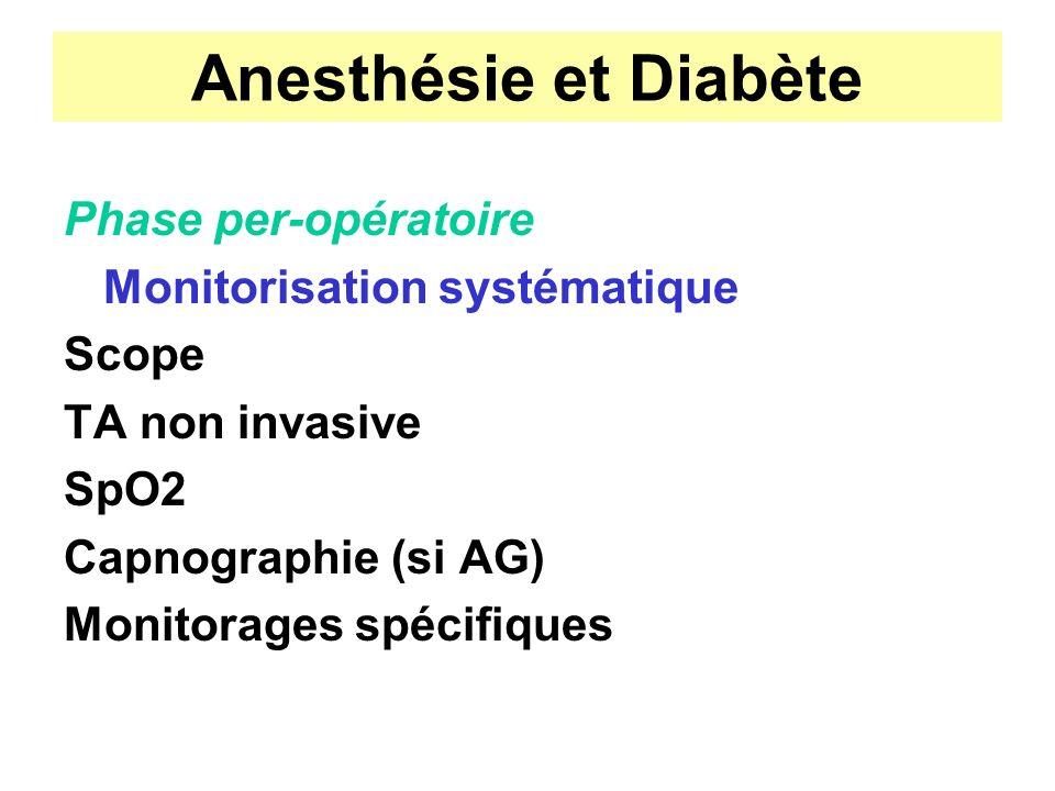 Anesthésie et Diabète Phase per-opératoire Monitorisation systématique