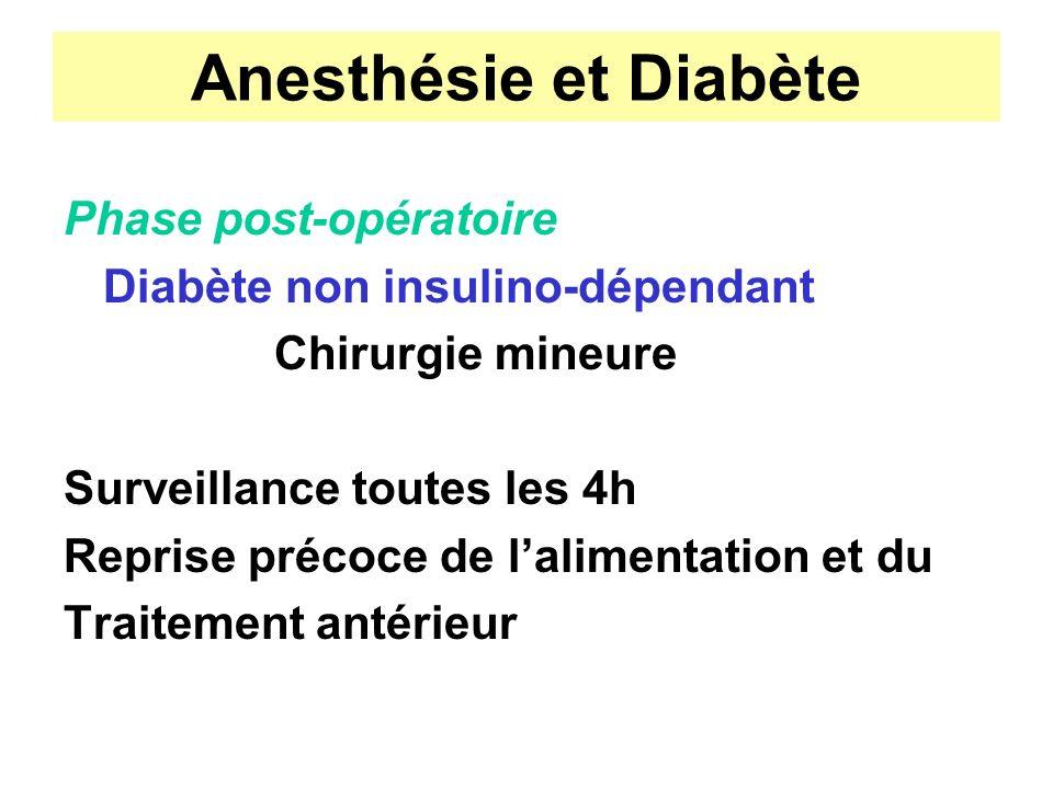 Anesthésie et Diabète Phase post-opératoire