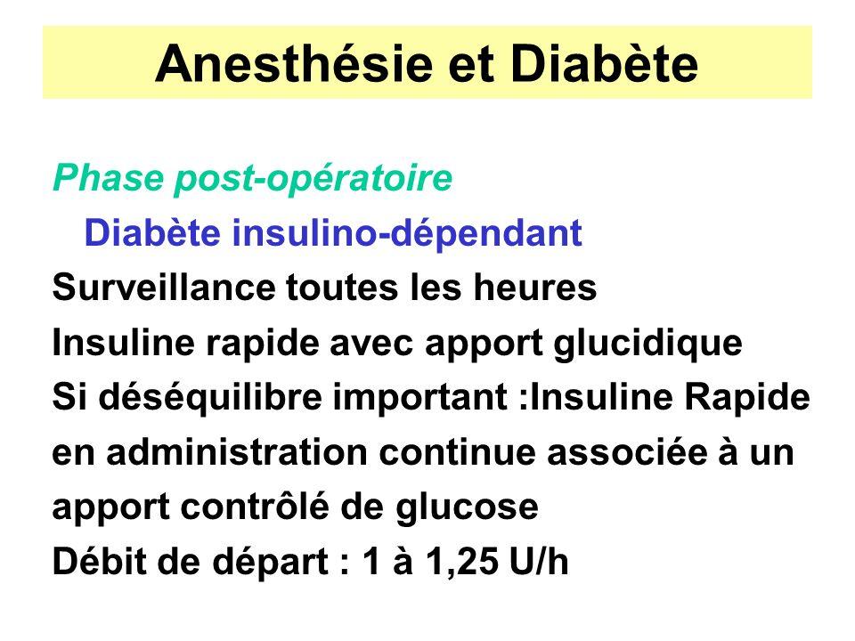Anesthésie et Diabète Phase post-opératoire Diabète insulino-dépendant