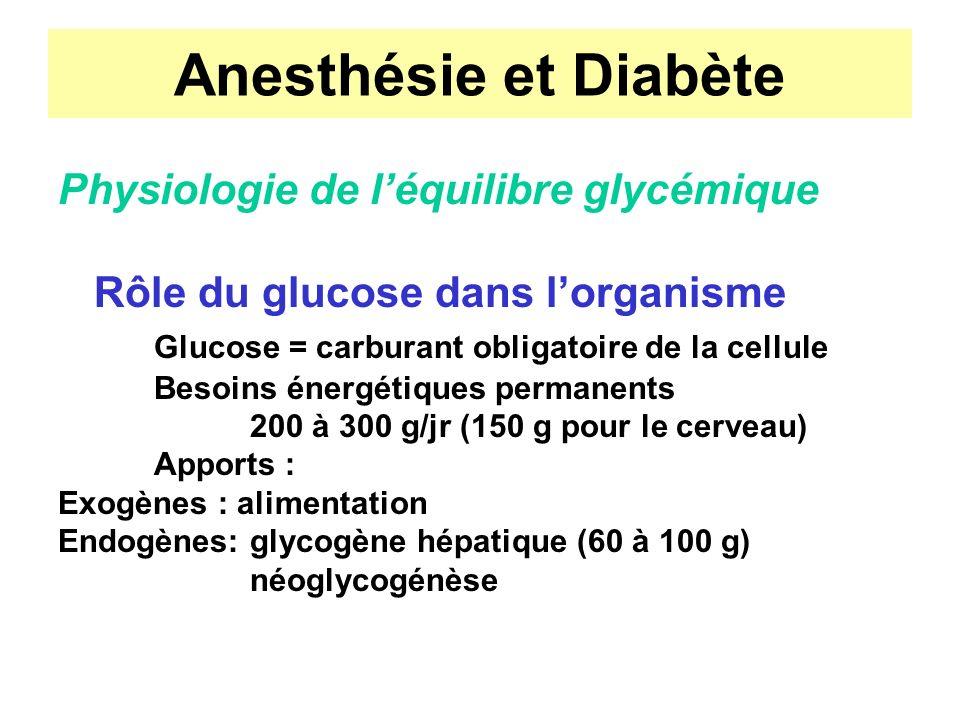 Anesthésie et Diabète Physiologie de l'équilibre glycémique