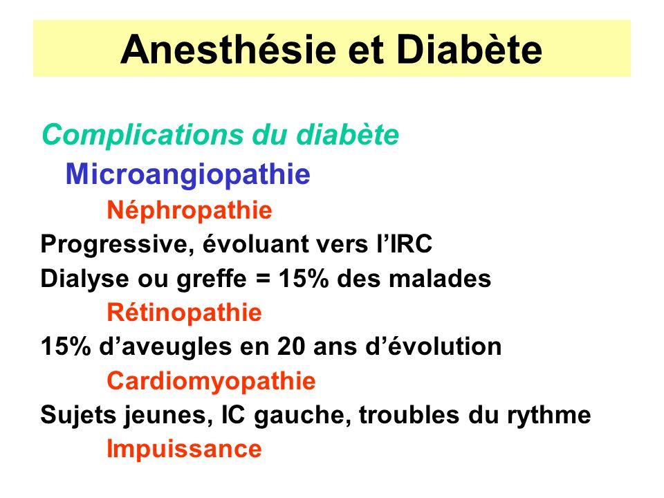 Anesthésie et Diabète Complications du diabète Microangiopathie