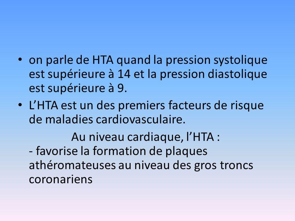 on parle de HTA quand la pression systolique est supérieure à 14 et la pression diastolique est supérieure à 9.