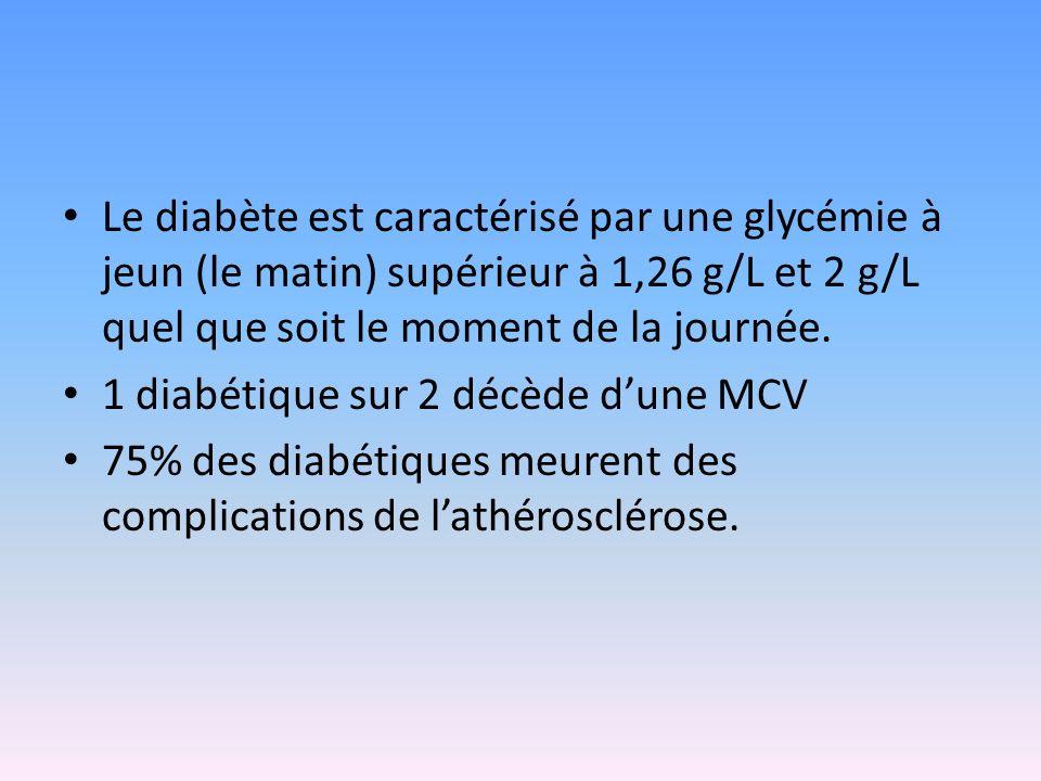 Le diabète est caractérisé par une glycémie à jeun (le matin) supérieur à 1,26 g/L et 2 g/L quel que soit le moment de la journée.