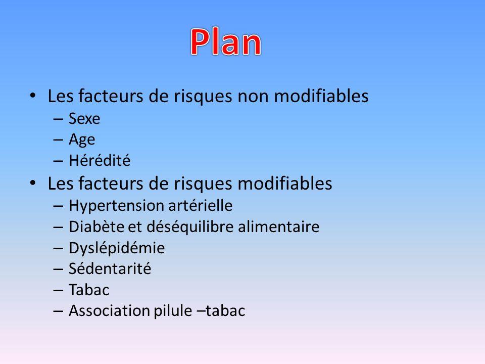 Plan Les facteurs de risques non modifiables