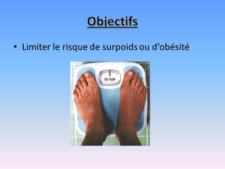 Objectifs Limiter le risque de surpoids ou d'obésité